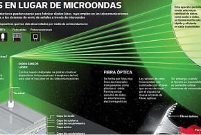 Crean un láser diminuto de microondas